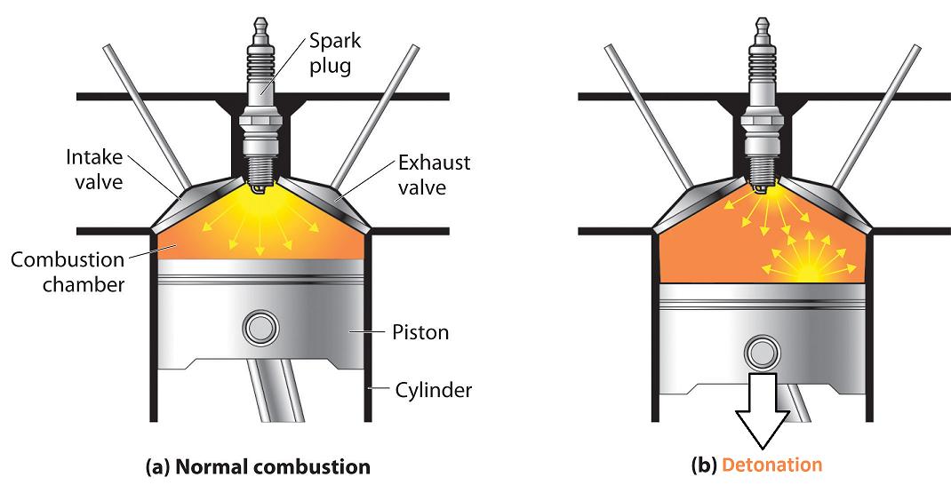 camaro  firebird    rattle noise  accelerating lstech