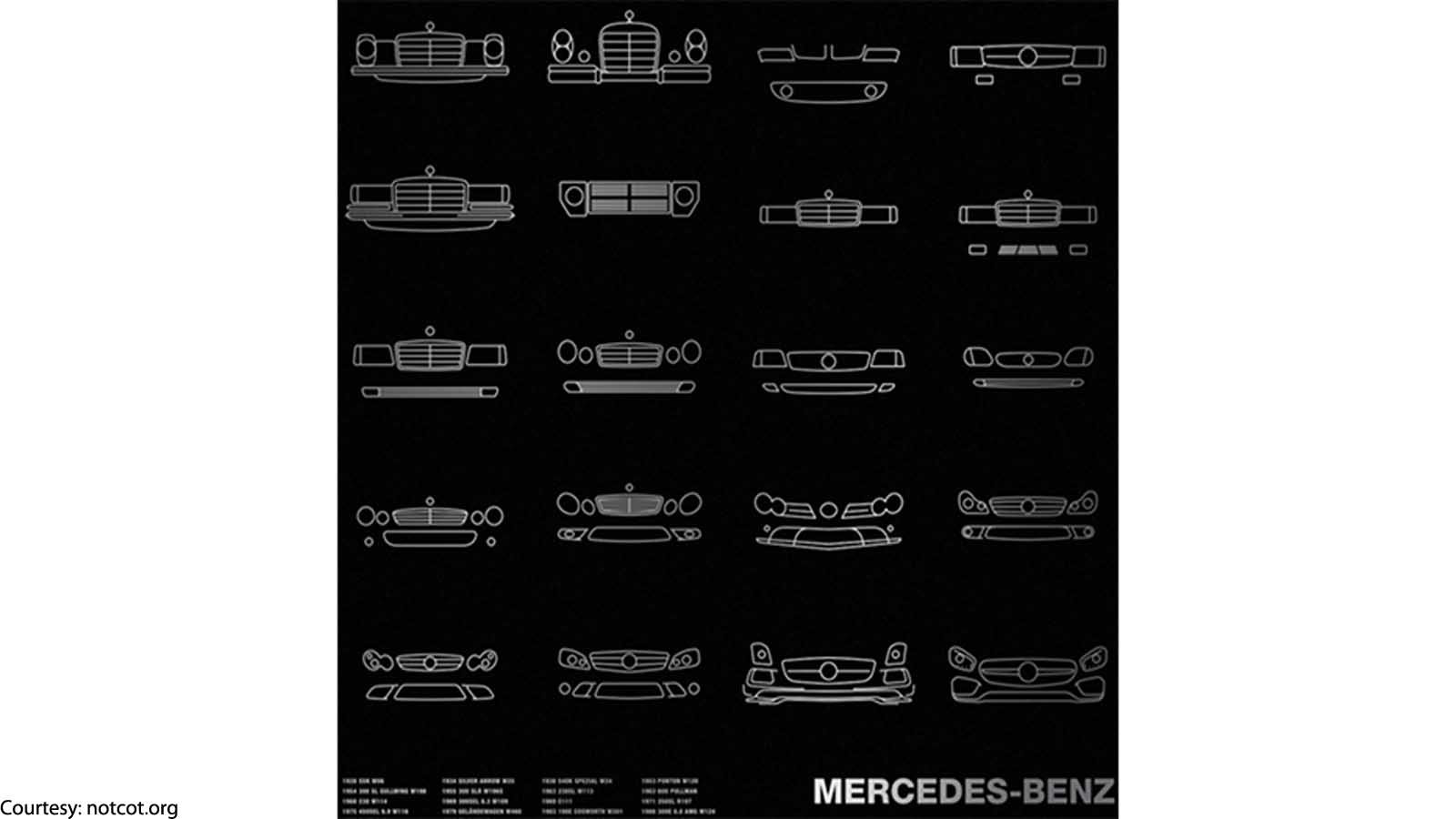 7 Gifts for the Mercedes-Benz Lover in Your Life | Mbworld