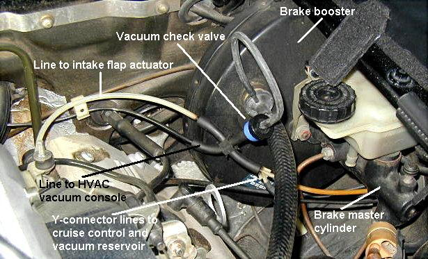 Brakeboosterdiagram on Brake Booster Vacuum Diagram
