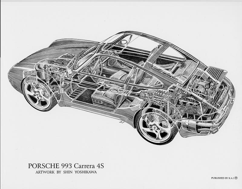 Porsche 993 Crash Test And Safety Ratings Rennlist