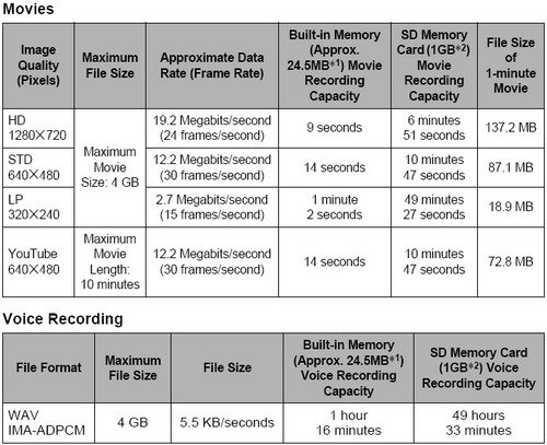 casio_ex-z550_storage2.jpg