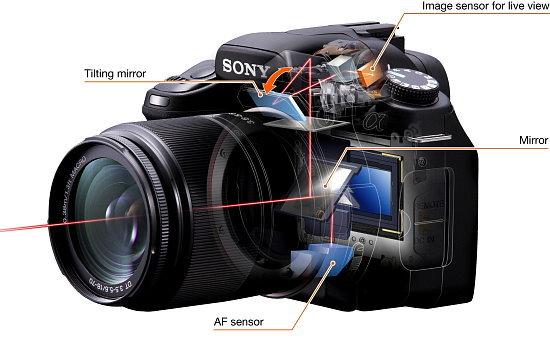 Sony DSLR-A330