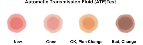 toyota tacoma 4runner transmission problem diagnostic fix slipping overheating