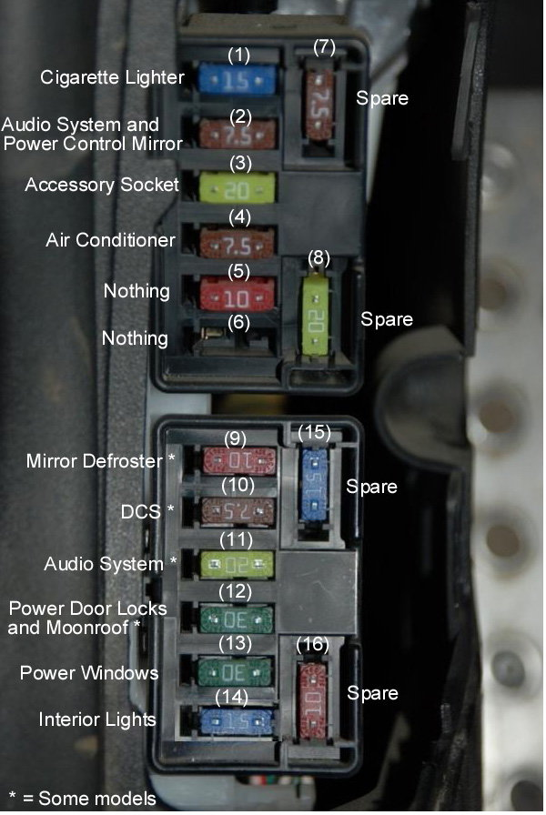 toyota tundra to present why won t interior lights turn on toyota tundra interior fuse box