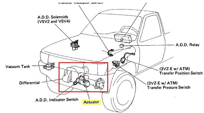 Diagram with actuator