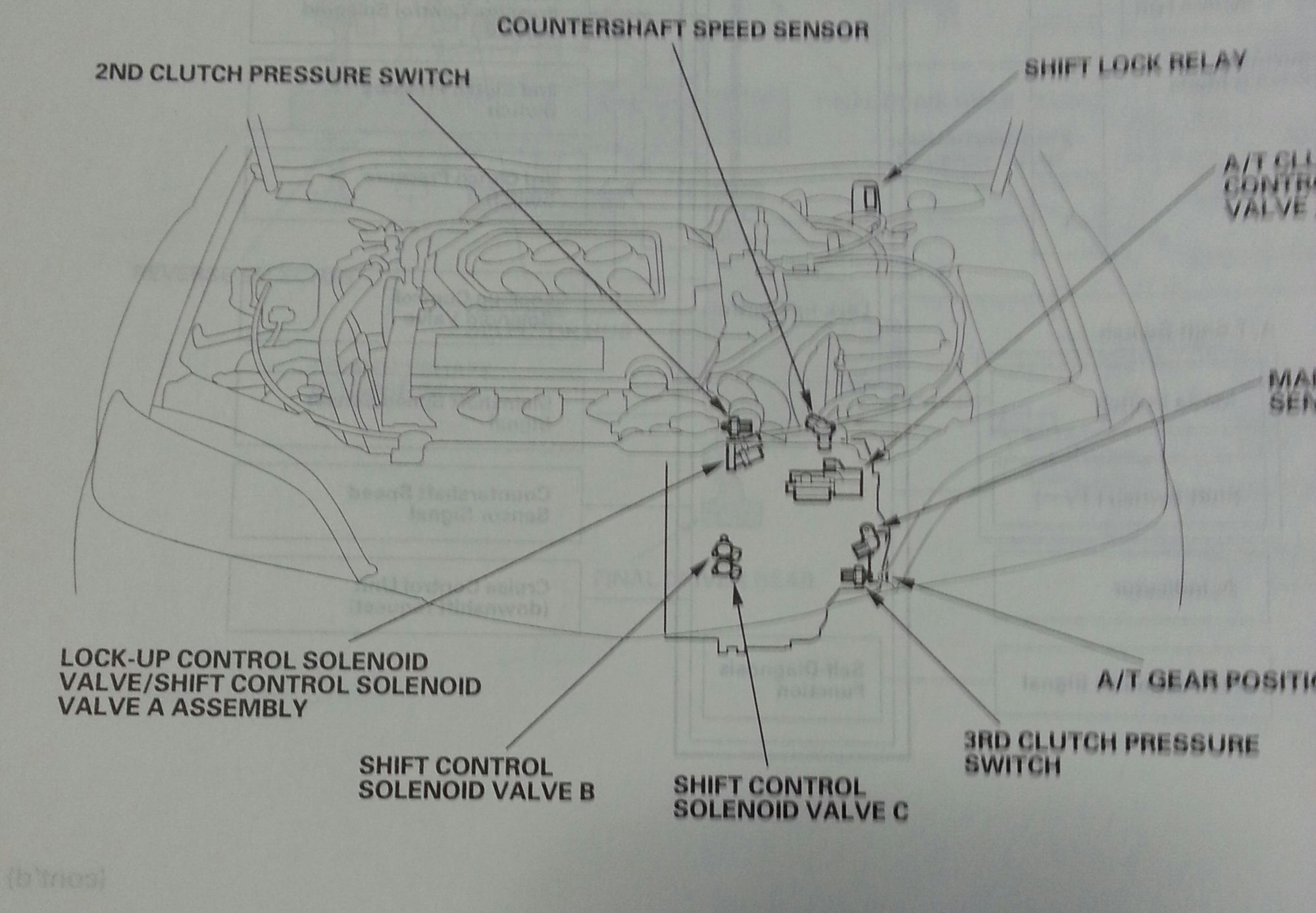 could accessory belt tensioner cause check engine light  - acurazine