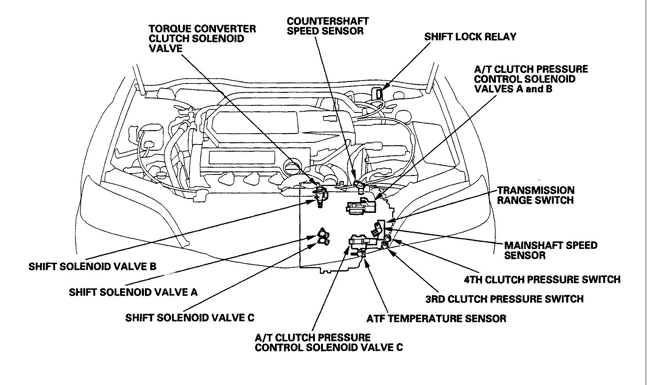 Transmission Issue 932361 on 2004 acura tl manual transmission diagram