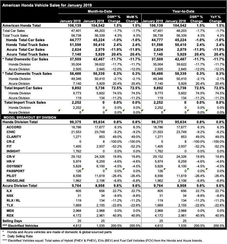 Official RDX Sales Thread
