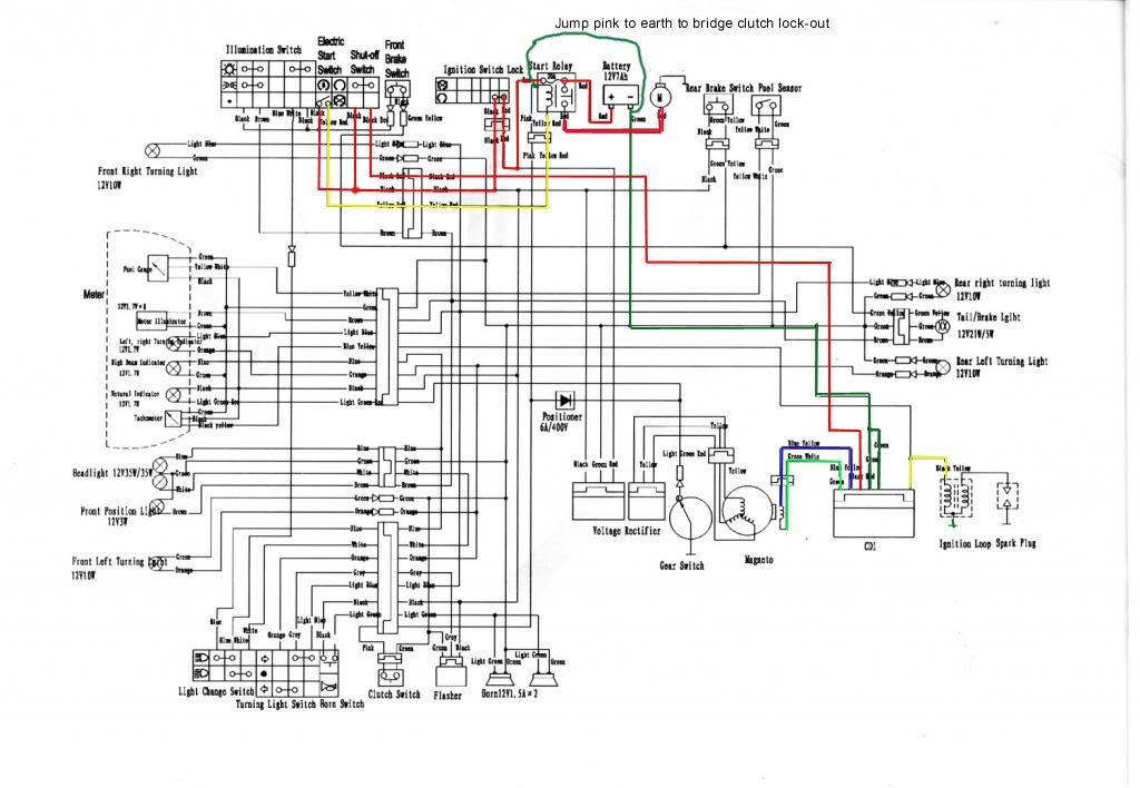Honda Rebel 250 Wiring Diagram