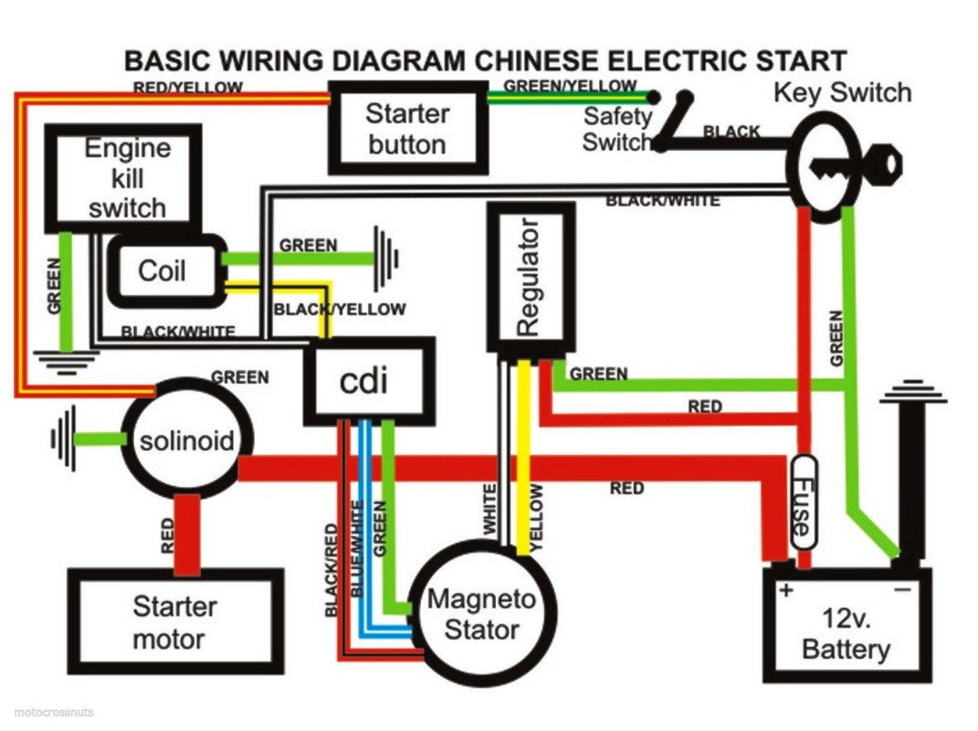 moped ignition switch wiring diagram standard moped 2 stroke wiring atvconnection com atv enthusiast  standard moped 2 stroke wiring