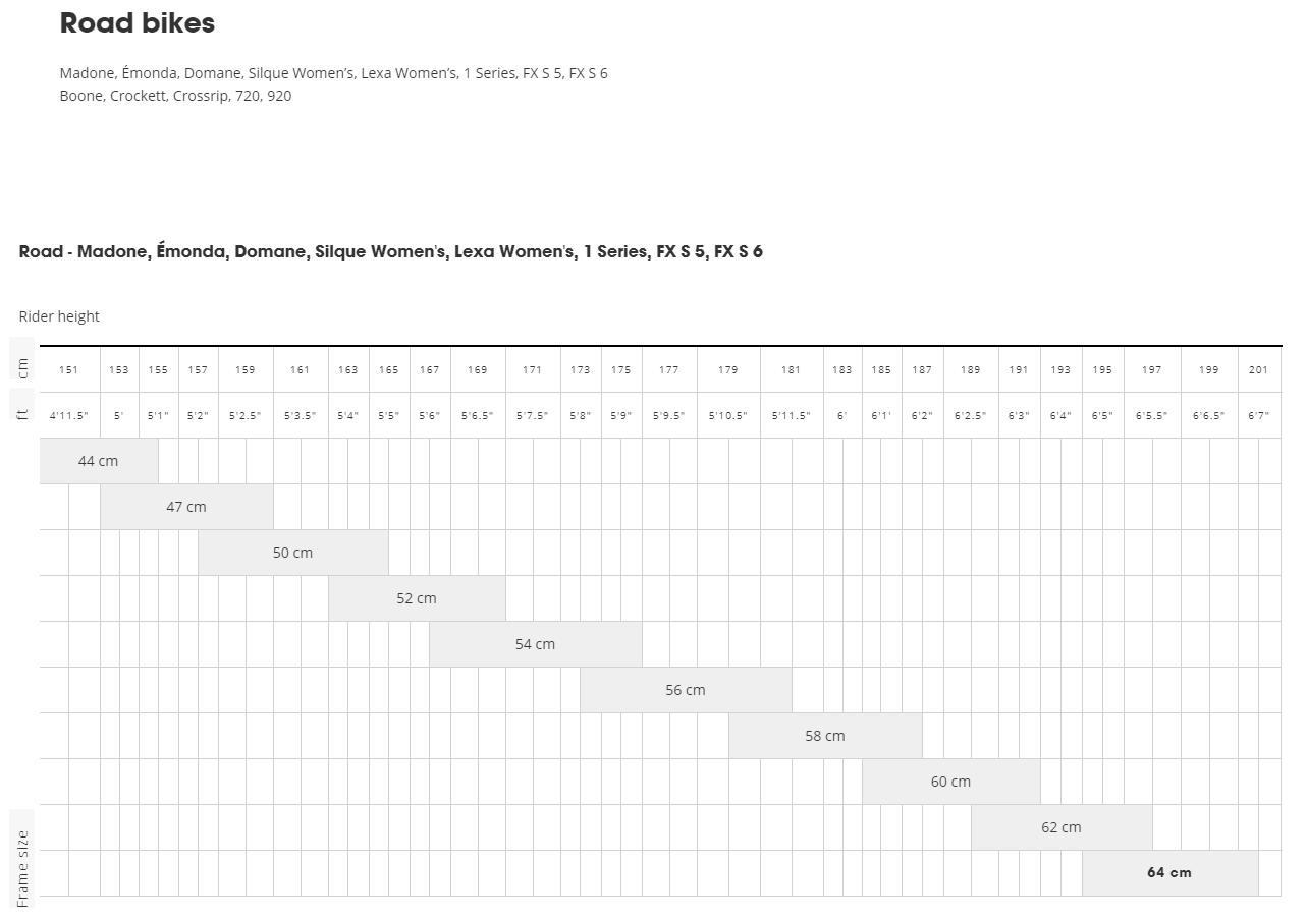 Trek Road Size Chart