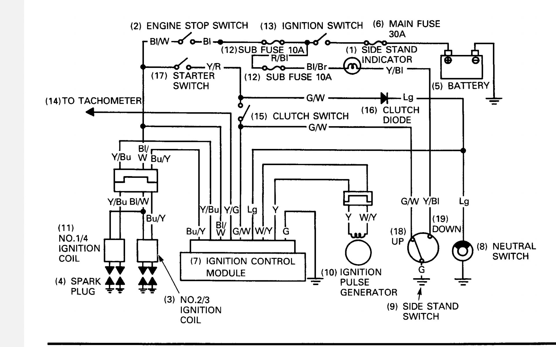 How To  Stick Coil Modification For The Honda Cbr1000f