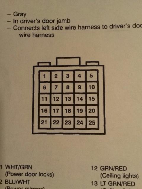 Diagram for driver door connector - Honda-Tech - Honda ...