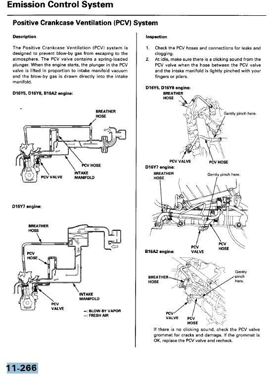 80 screenshot_06_afb27c428ceea60ac2d5cf47ea67e288b204adcb 97 civic dx manual d16y8 with d16y7 im vacuum coolant hose