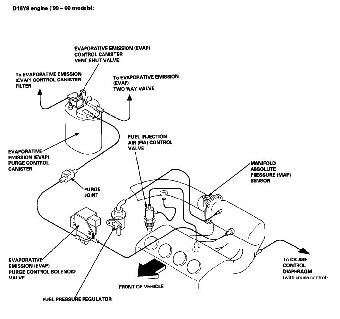 D16 Vacuum Diagram - Wiring Diagrams on