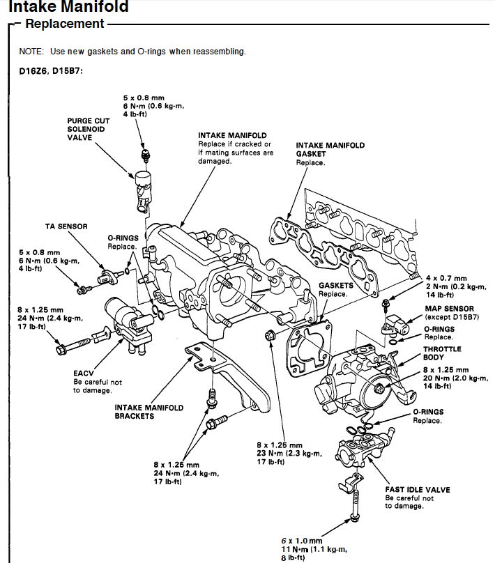 D16z6 Engine Harness Sensor Diagram Wiring Diagram And