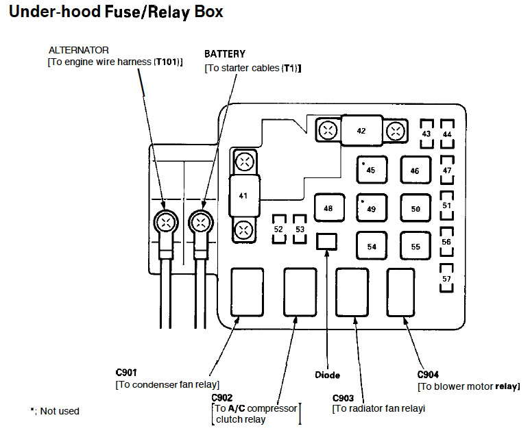 [DIAGRAM_34OR]  1999 Honda CRV Fuse 56 keeps blowing - Honda-Tech - Honda Forum Discussion | 1999 Honda Crv Fuse Box |  | Honda-Tech