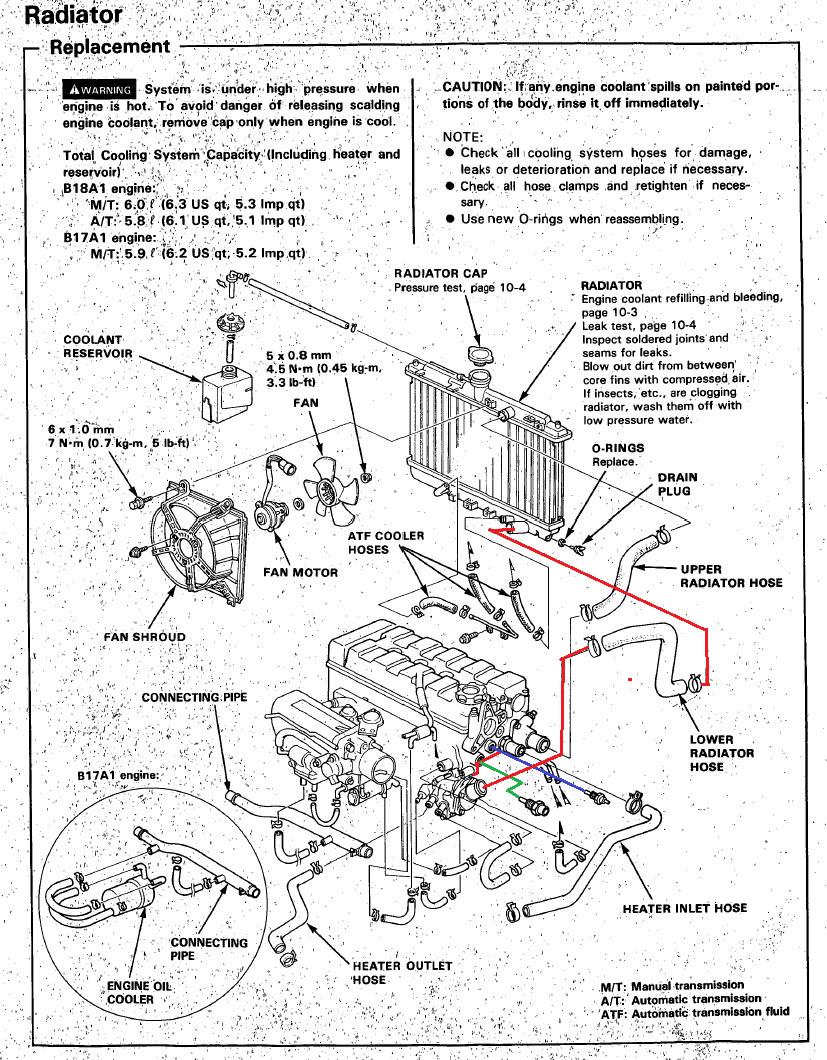 b18a1  does this upper coolant radiator hose line go to