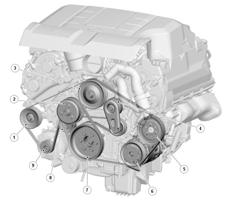 2010 Land Rover Lr4 Fan Belt Repair