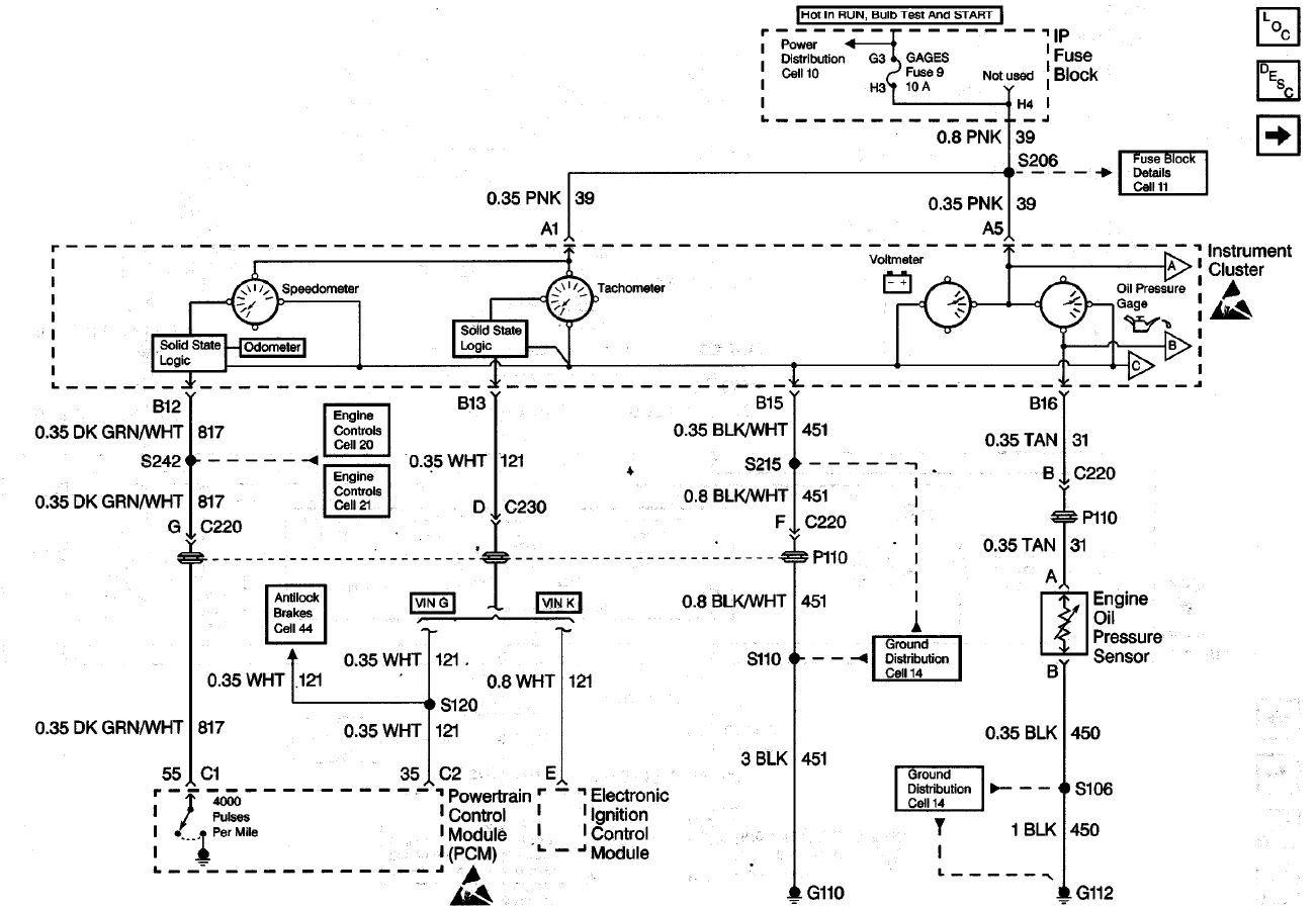Need 98 Gauge Cluster Pinouts - Help - Ls1tech