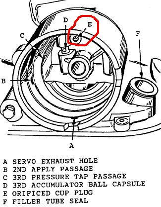 4l80e Automatic Transmission Parts Diagram further 1525213 Technical Shift Kit Install Questions as well 36a4f Really Need Help Experienced Jeep Toyota Automatic additionally 4l80e Schematic likewise 1775413 700r4 4l60e 3rd Accumulator Checkball Question. on 700r4 check ball location
