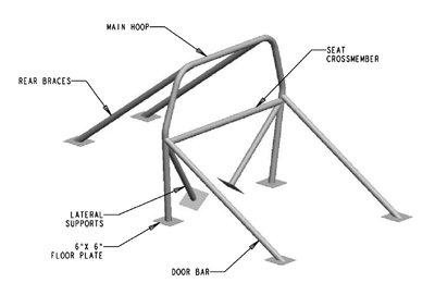 8 Point Roll Bar