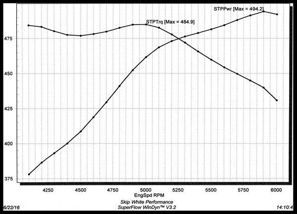 SBC CHEVY NKB-200cc ALUMINUM HEADS 64cc STRAIGHT 272  for Sale $699