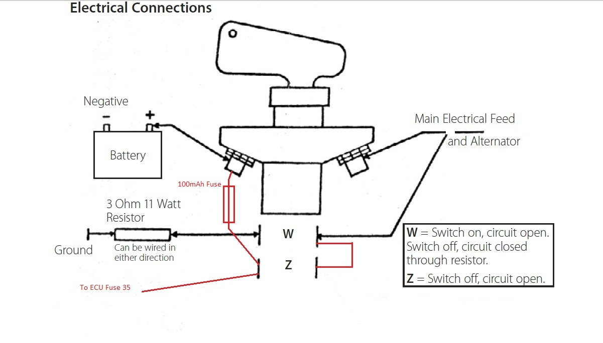 Kill Switch Wiring With A Motronic - Rennlist