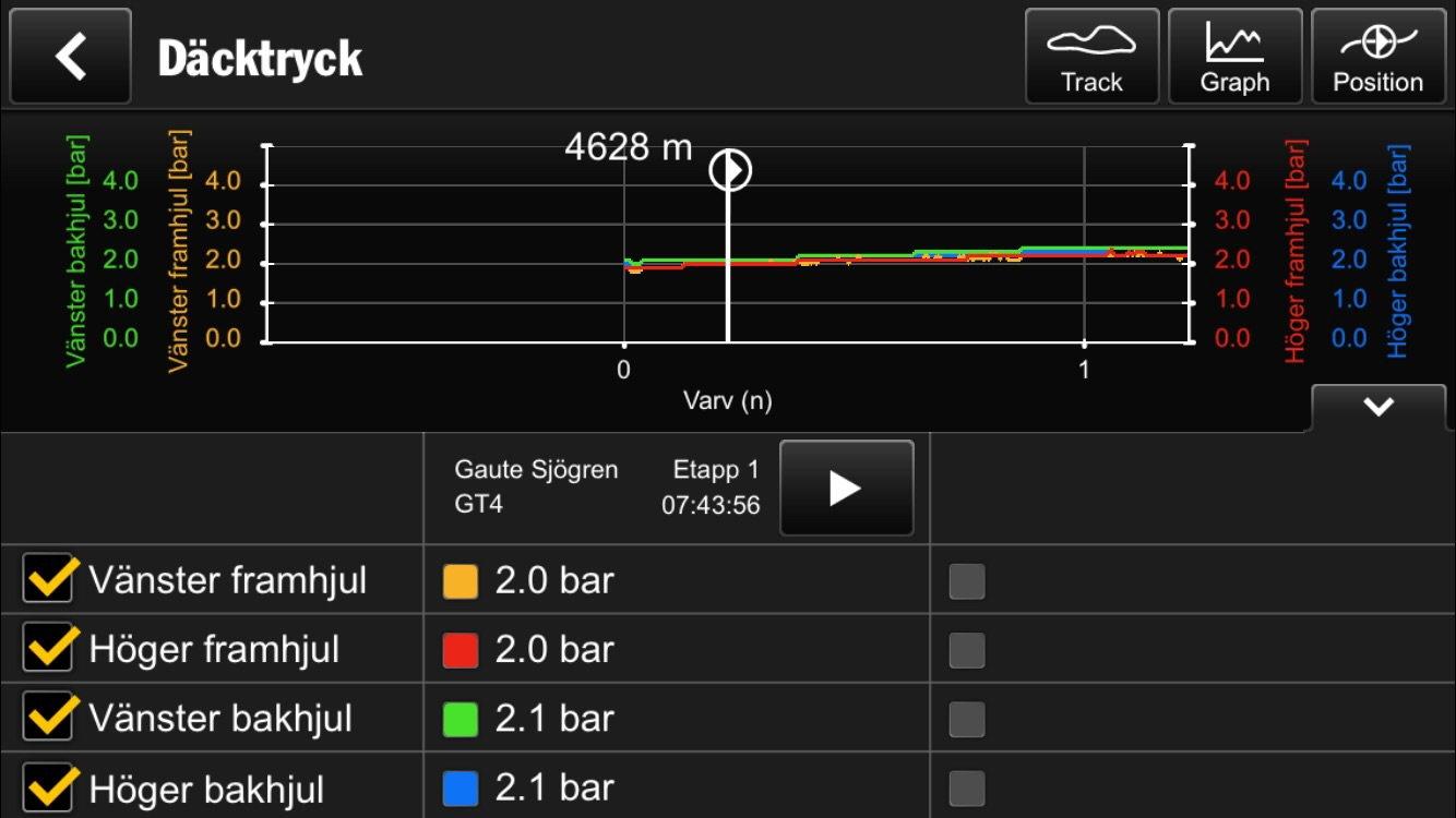 GT4 Track App - Page 5 - Rennlist - Porsche Discussion Forums