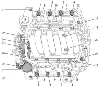 cayenne v8 cylinder numbering rennlist porsche discussion forums rh rennlist com porsche cayenne 4.8 engine diagram porsche cayenne engine bay diagram