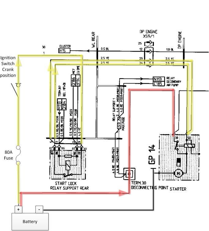 no voltage at starter page 2 rennlist porsche discussion forums rh rennlist com Porsche 993 porsche 911 starter relay location
