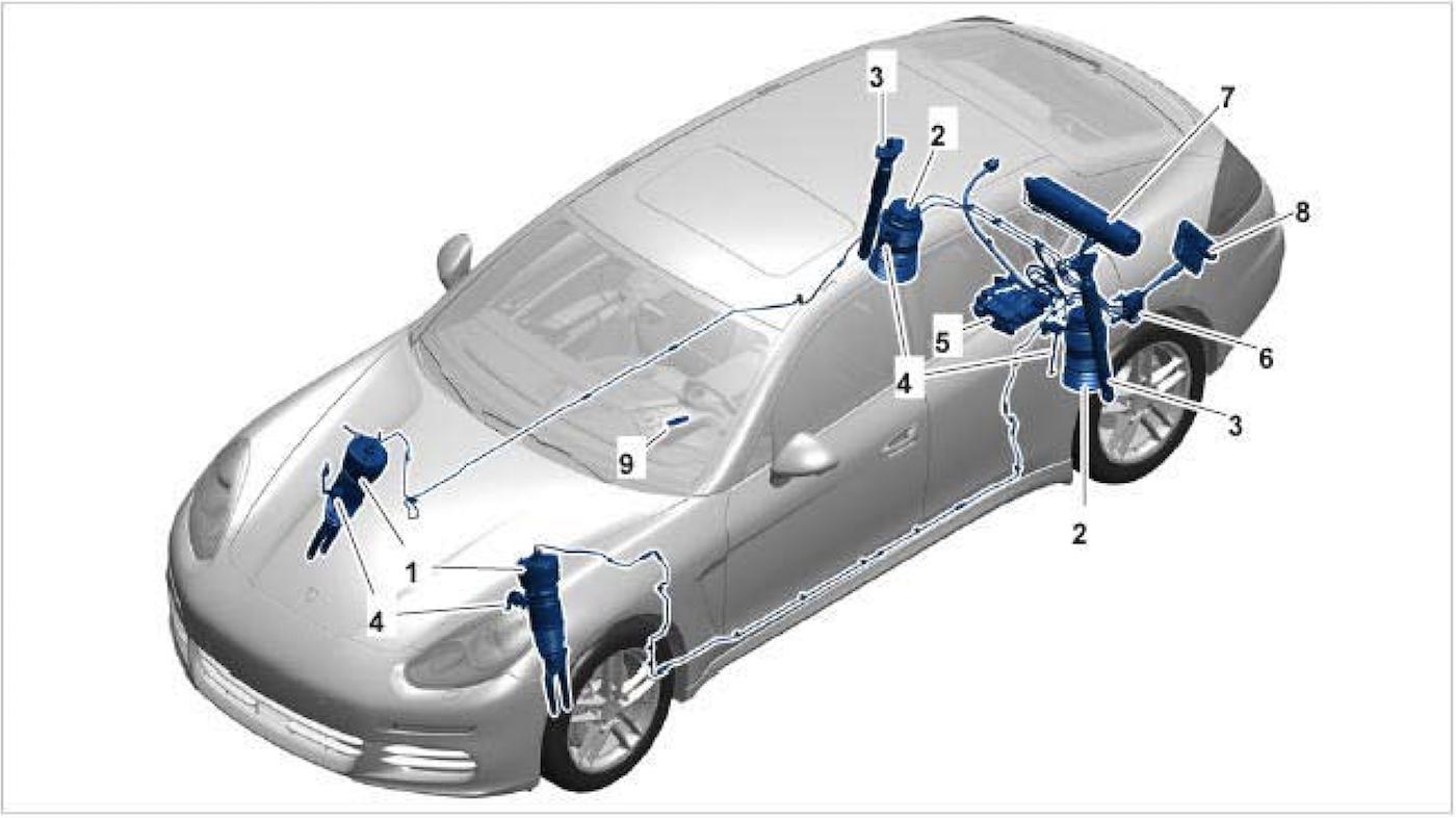 Panamera Air Suspension System Info - Rennlist - Porsche Discussion