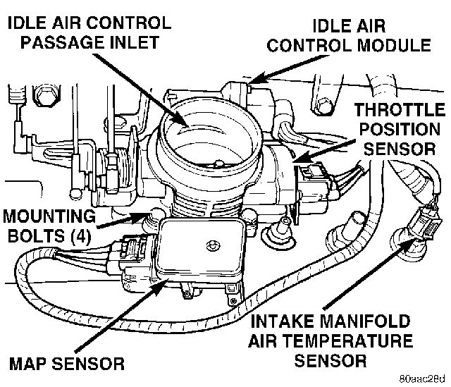 Throttle Cable Adjustment