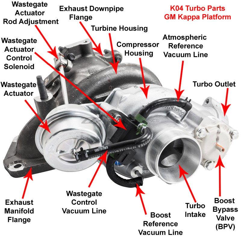 Car Engine Vacuum Control Valve