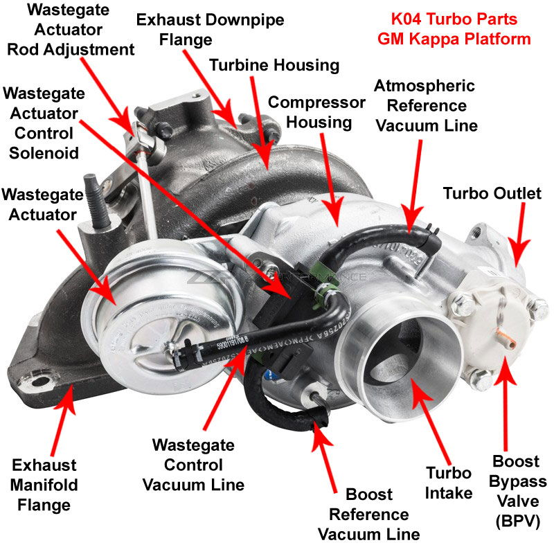 300zx Turbo Wiki: Car Engine Vacuum Control Valve