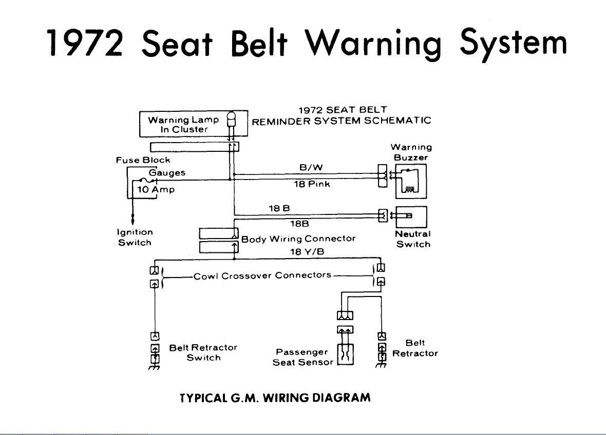 1968 chevy seat belt diagram wiring schematic auto electrical rh 6weeks co uk