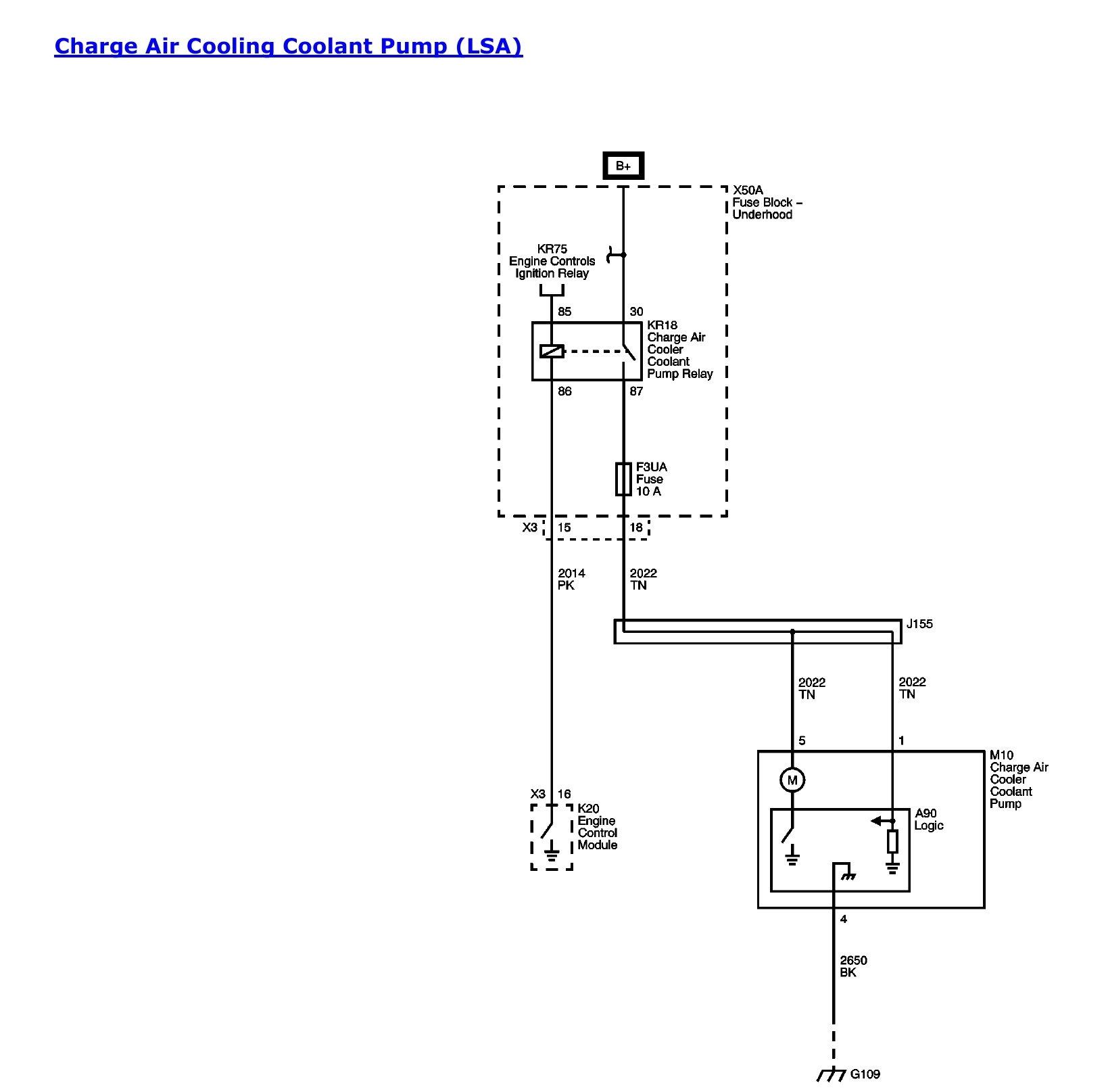 Free Download: Zl1 Wiring Diagram | ePANEL Digital Books on