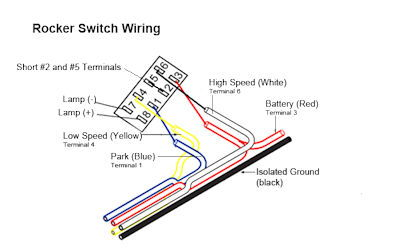carling toggle switch wiring diagram wiring diagram and hernes carling switches wiring diagram images