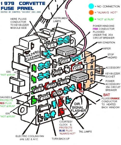 82 corvette fuse box - wiring diagram overview series-power -  series-power.aigaravenna.it  aigaravenna.it