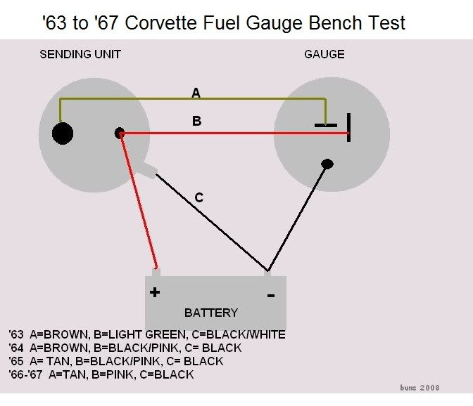 80 vettebenchtestingfuelgauge_3_2__e1d9477b982907214e02f8bb887ea1af15adda54 c2 corvette dash wiring diagram corvette headlight wiring diagram 66 Corvette at mr168.co