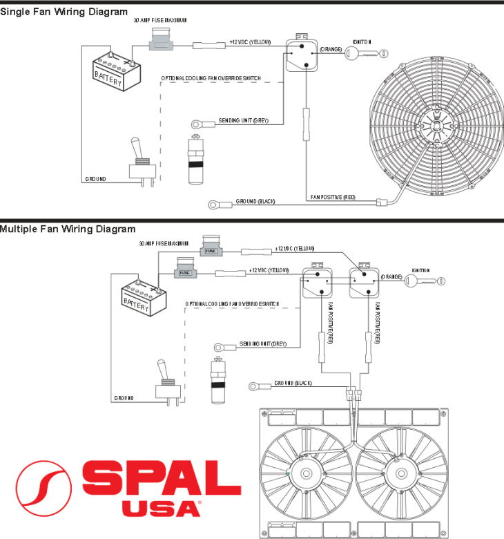 dual cooling fan wiring diagram yfz 450 cooling fan wiring diagram