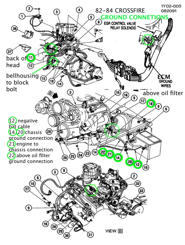 L98 Engine Performance Wiring Diagram And Fuse Box