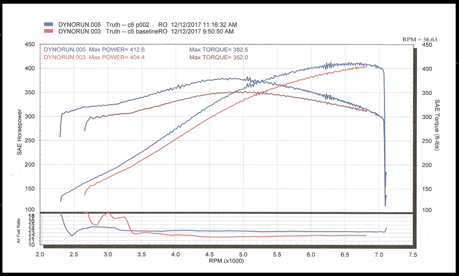 LS3 Grandsport with Headers - tune & timing questions
