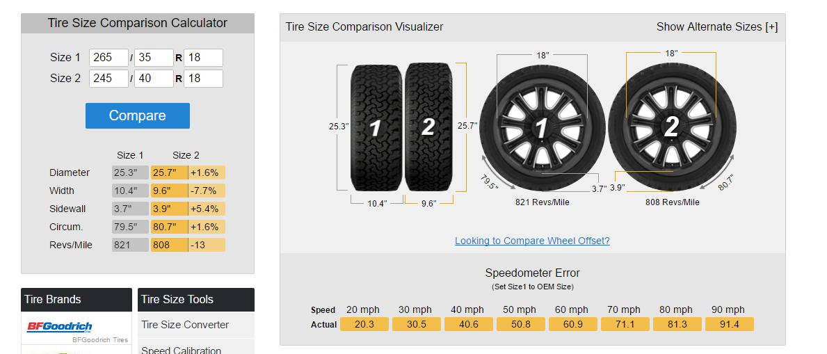 Tire Size Comparison >> Tire Rack site - EvolutionM - Mitsubishi Lancer and Lancer