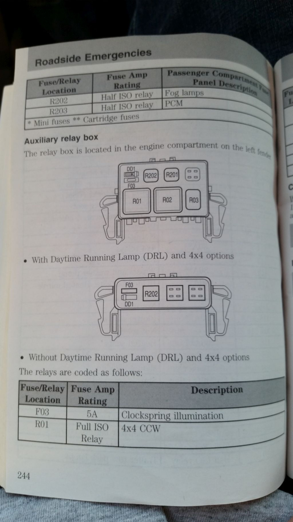 4x4 wiring diagram - Page 2 - Ford F150 Forum - Community ...