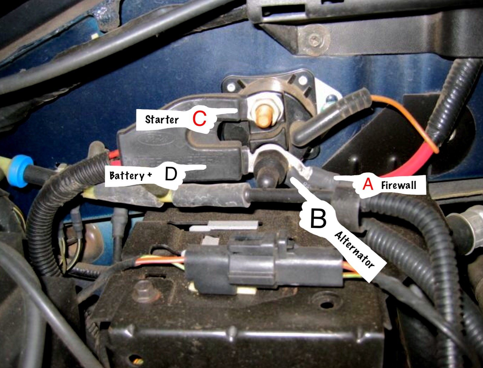 2000 F150 Starter Wiring Diagram - Wiring Diagram