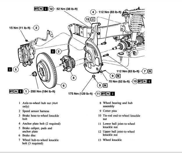 Hub Assembly Replacement - Ford F150 Forum - Community of ...