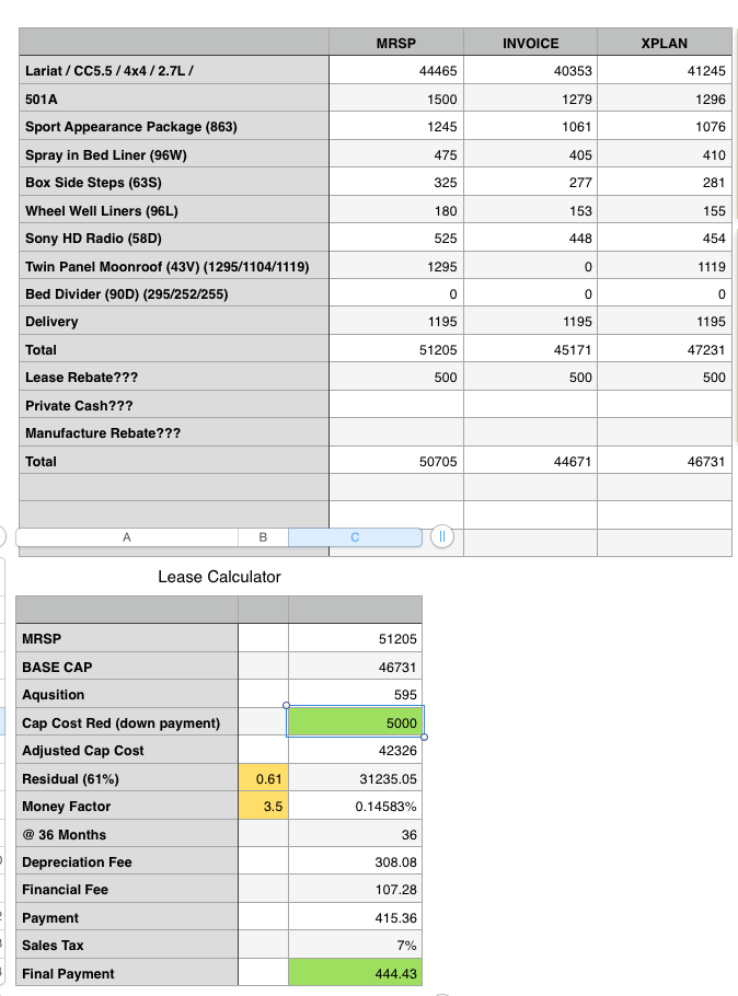Lease Residual Value and Money Factor? - Page 3 - Ford ...