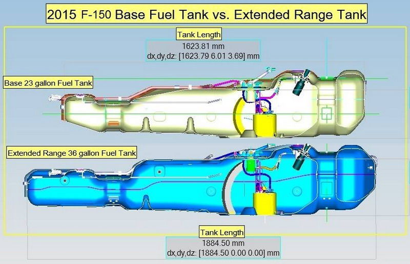 Ford F250 Fuel Tank Size >> Extended Range Fuel Tank - Page 7 - Ford F150 Forum - Community of Ford Truck Fans