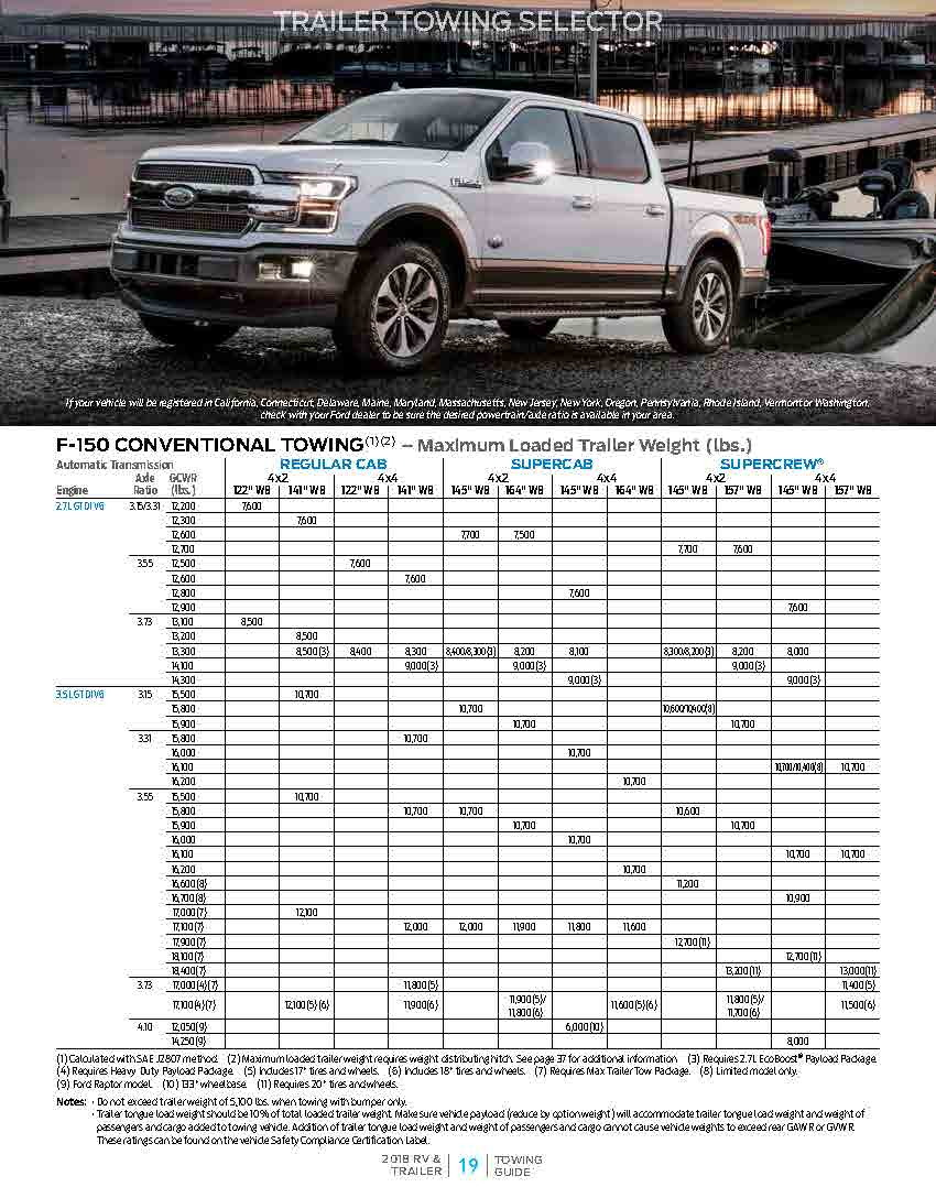 how much can i tow and have for payload f 150 xl 4wd ford f150 forum community of ford. Black Bedroom Furniture Sets. Home Design Ideas